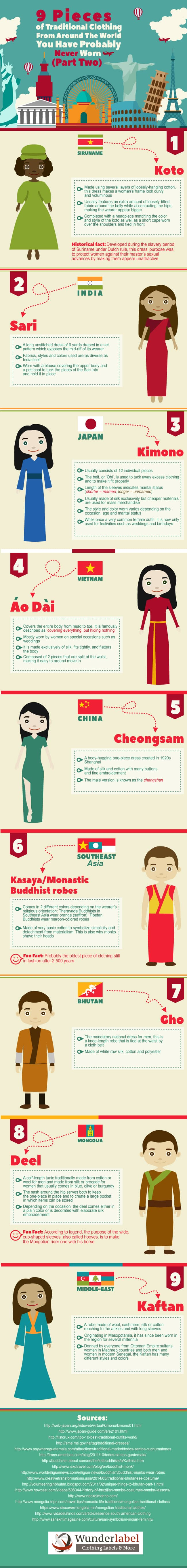 9 pieces of clothing from around the world
